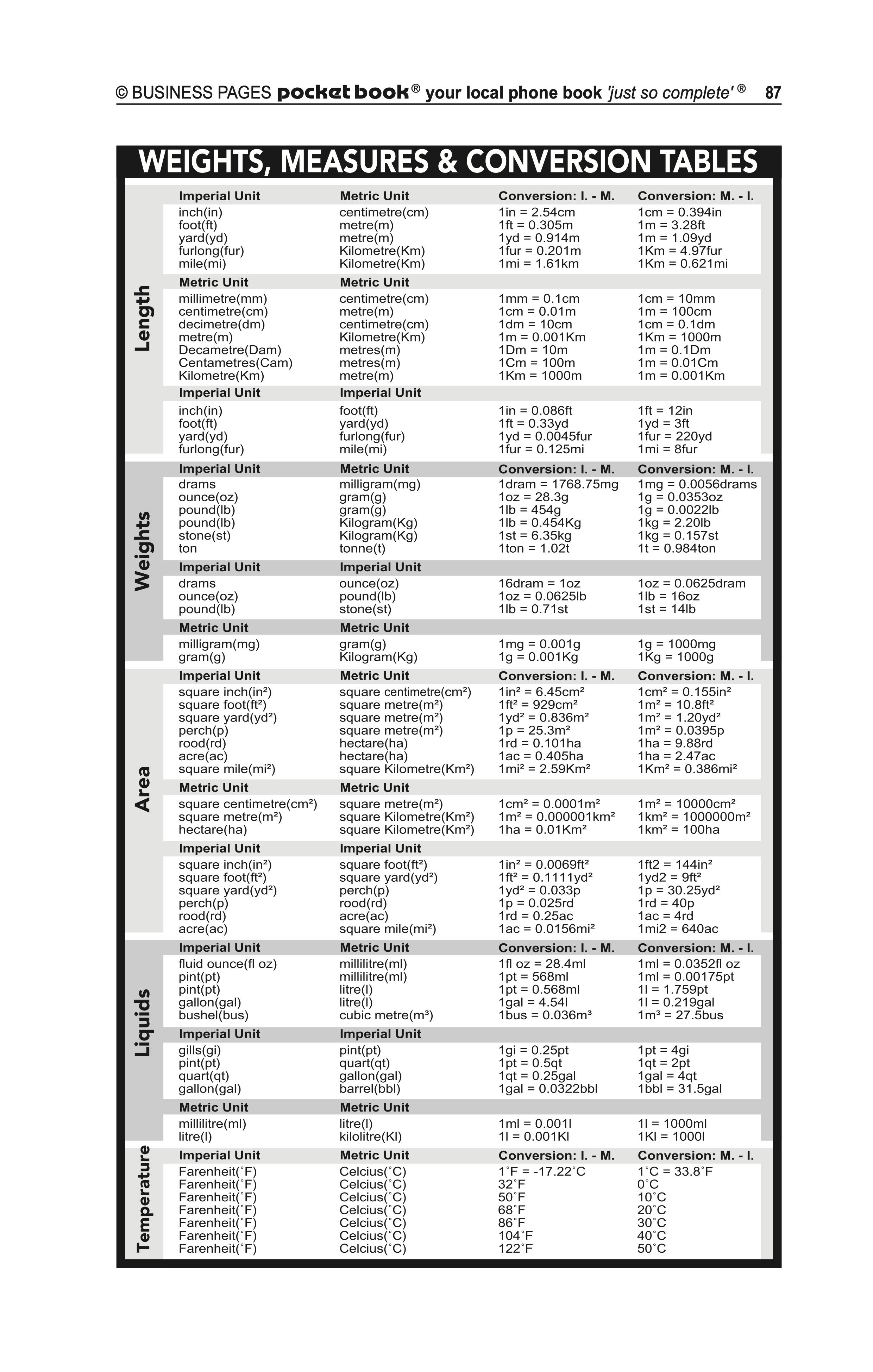 GJA Plumbing in Goondiwindi QLD - page 87