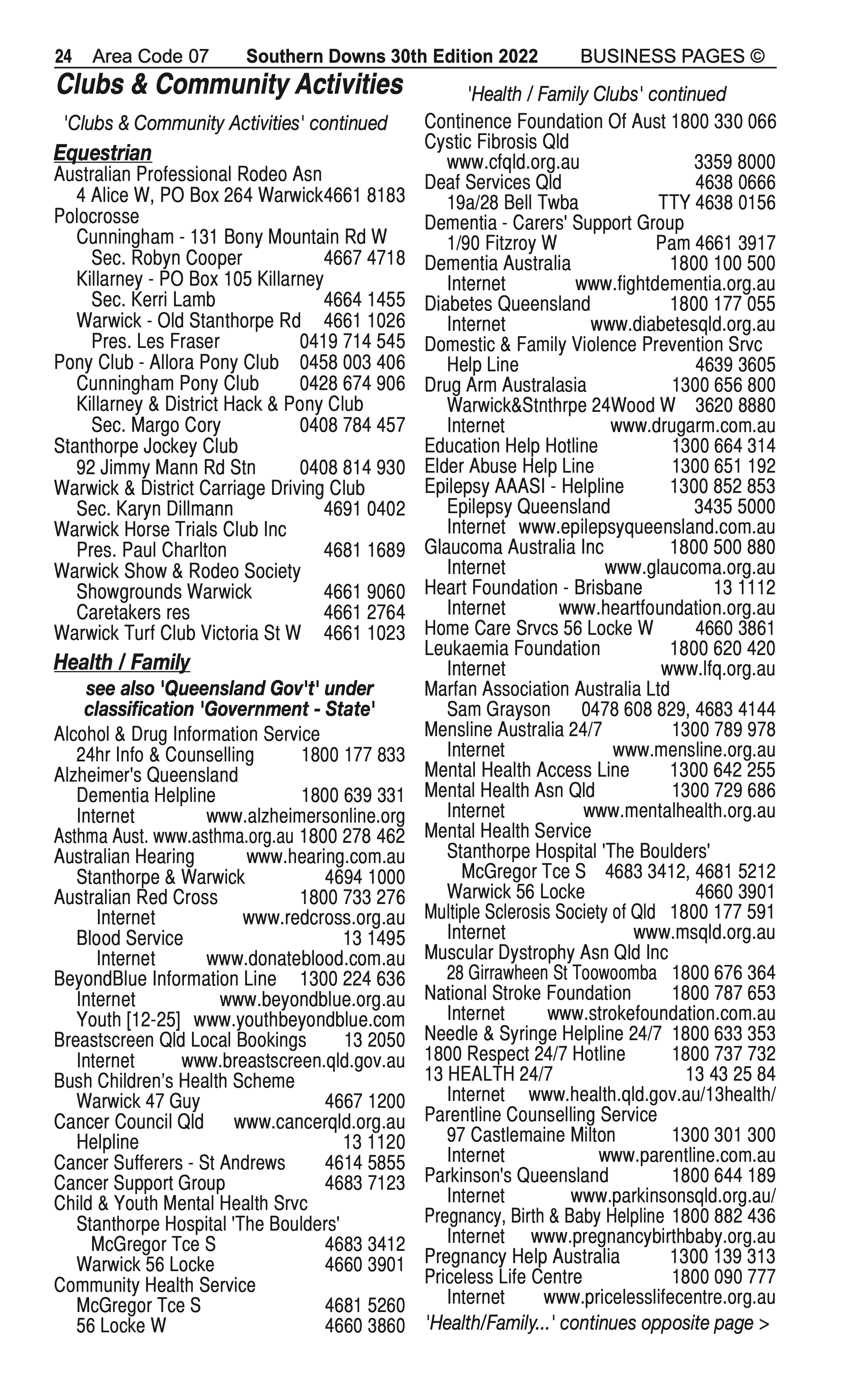 Speed Detailing Pty Ltd | Agricultural – Machinery & Services in Warwick | PBezy Pocket Books local directories - page 24