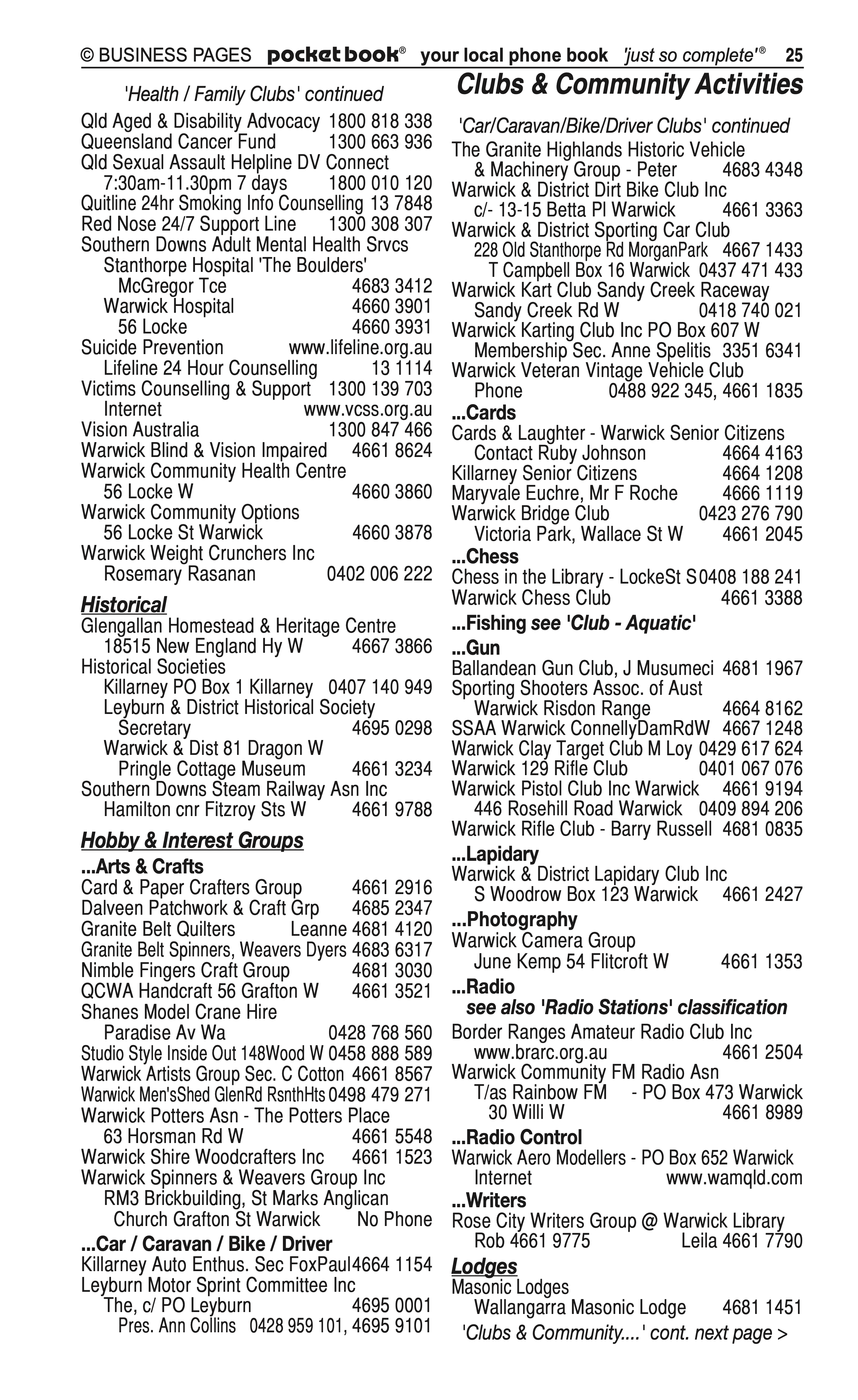 Speed Detailing Pty Ltd | Agricultural – Machinery & Services in Warwick | PBezy Pocket Books local directories - page 25